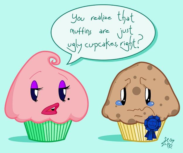 Muffins are just cupcakes styledomination style blogger fashion blogger healthy eating