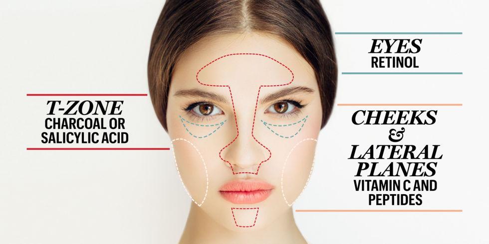 Multi-Masking? Yes, Please!   www.styledomination.com