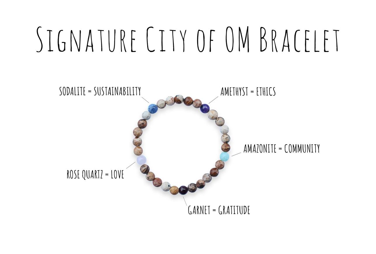 Unleash Your Inner Yogi: City of OM | www.styledomination.com